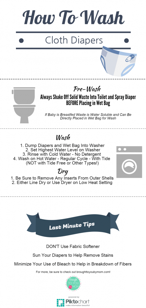 How to Wash Cloth Diapers Printable